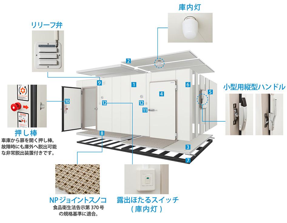 冷蔵庫・冷凍庫パネル